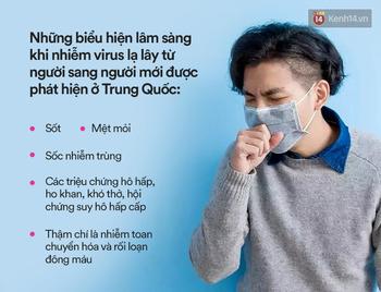 Virus Corona đã vào tới Việt Nam, những điều cần biết để tự bảo vệ bản thân - Ảnh 2.