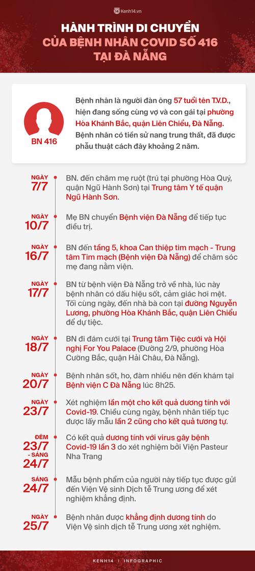 Toàn cảnh 1 tháng Việt Nam bước vào trận chiến chống dịch giai đoạn mới - Ảnh 1.
