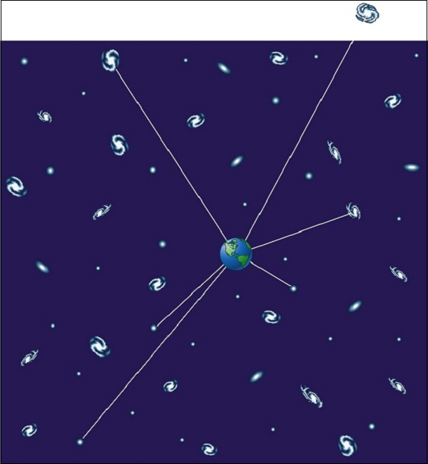 Các nghịch lý trong vũ trụ 5