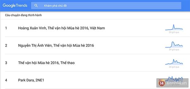 Cùng xem Google Trends làm video chúc mừng chiếc HCV lịch sử của thể thao Việt Nam - Ảnh 2.
