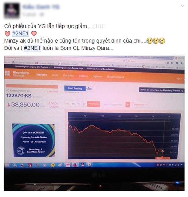 Cộng đồng mạng Việt tiếc nuối, mổ xẻ việc Minzy rời 2NE1 - Ảnh 4.