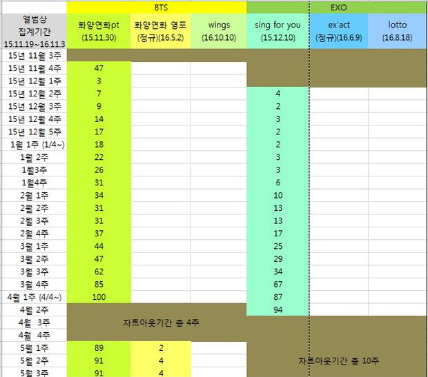 BTC MelOn Music Awards và fan cùng minh oan cho giải Album của năm của BTS - Ảnh 7.