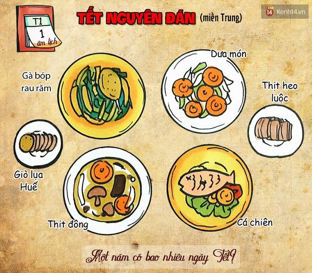 Đố bạn: 1 năm người Việt có bao nhiêu ngày Tết? - Ảnh 2.