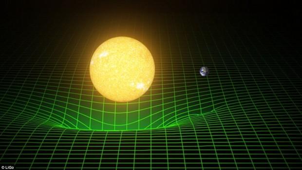 Xác nhận tìm ra sóng hấp dẫn - phát hiện lịch sử của nhân loại - Ảnh 8.