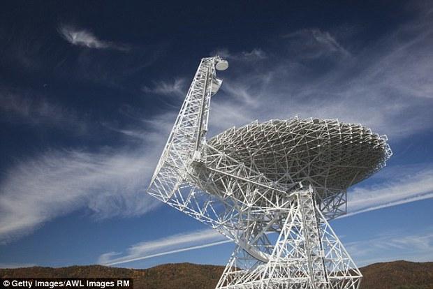 6 bằng chứng mới cho thấy người ngoài hành tinh có thể đang liên lạc với chúng ta - Ảnh 2.