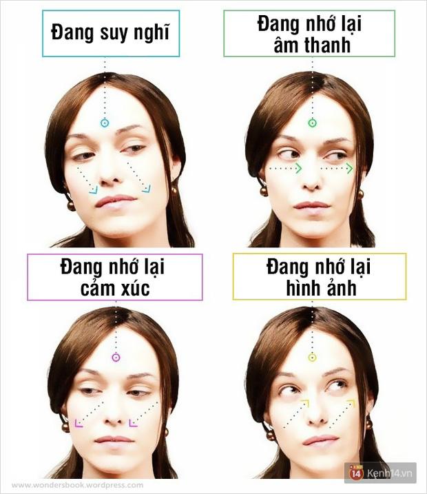 Nắm chắc 16 bí kíp ngôn ngữ cơ thể này, bạn có thể đọc vị bất cứ ai - Ảnh 2.