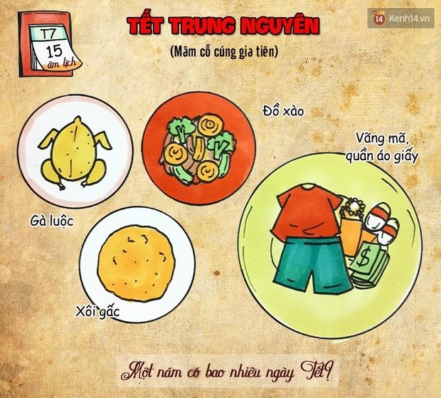 Đố bạn: 1 năm người Việt có bao nhiêu ngày Tết? - Ảnh 8.