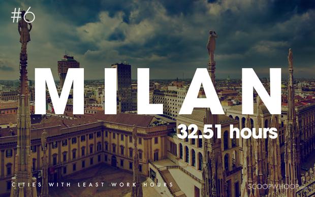 10 thành phố có số giờ làm việc ít nhất thế giới - Ảnh 5.
