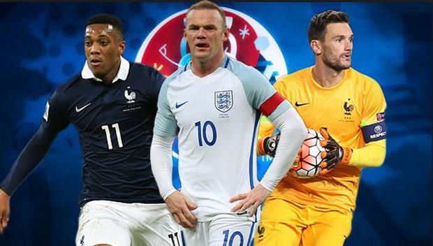 Premier League vô đối về số cầu thủ góp mặt ở Euro 2016 - Ảnh 1.