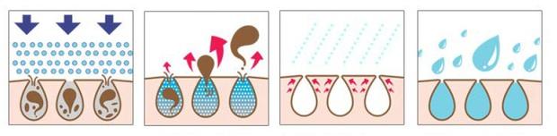 Sao Hàn tiết lộ công thức nước hoa quả giúp trị mụn, sáng da từ bên trong - Ảnh 2.