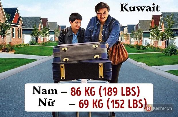Check ngay cân nặng của bạn sẽ là chuẩn mực ở quốc gia nào? - Ảnh 2.