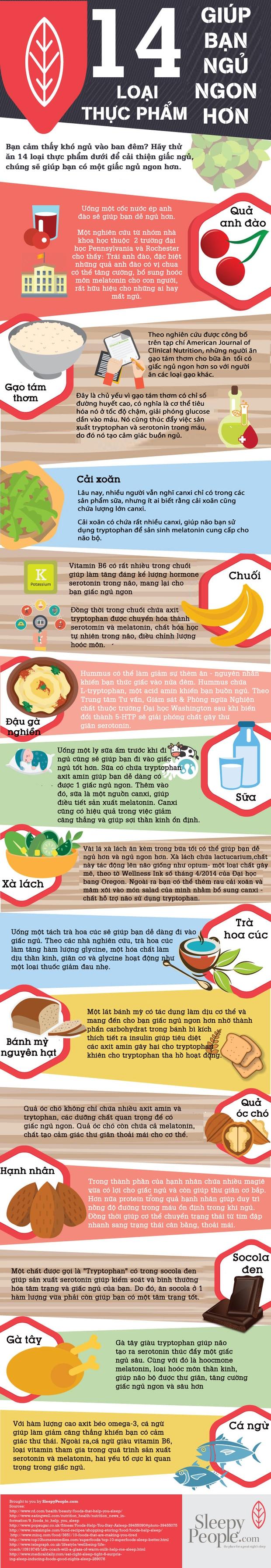 14 loại thực phẩm các chuyên gia dinh dưỡng khuyên người khó ngủ nên ăn - Ảnh 1.