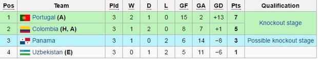 06h00 ngày 18/9, tuyển Futsal Việt Nam - Italia: Mục tiêu không thua quá 3 bàn - Ảnh 5.