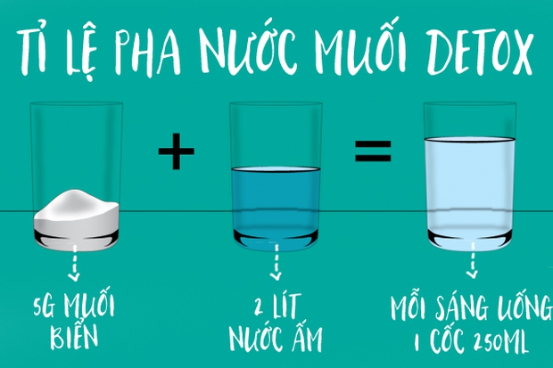 Phương pháp detox giảm cân hiệu quả hơn cả nước chanh - Ảnh 1.