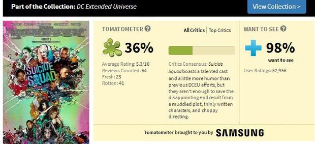 Liệu Suicide Squad có đi theo vết xe đổ của thảm họa Fantastic Four? - Ảnh 1.