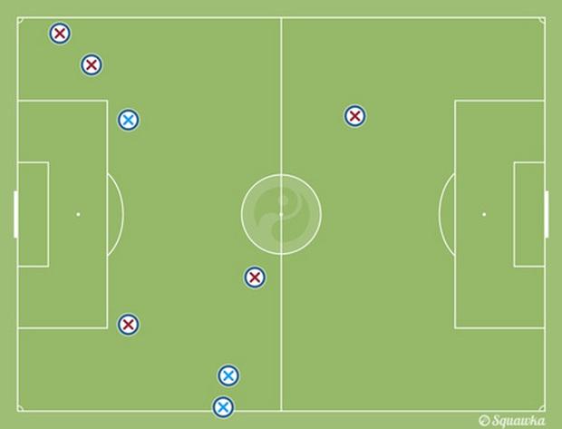 Pedro, khoảnh khắc thiên tài xoay chuyển derby London - Ảnh 3.