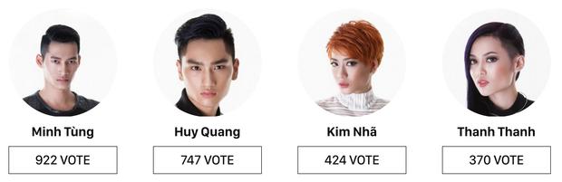 Top Model Comeback: Đây là thí sinh đang được vote online cao nhất! - Ảnh 1.