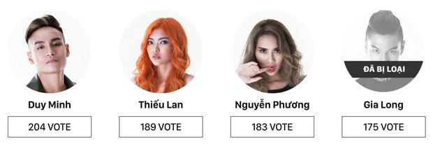 Top Model Comeback: Đây là thí sinh đang được vote online cao nhất! - Ảnh 2.