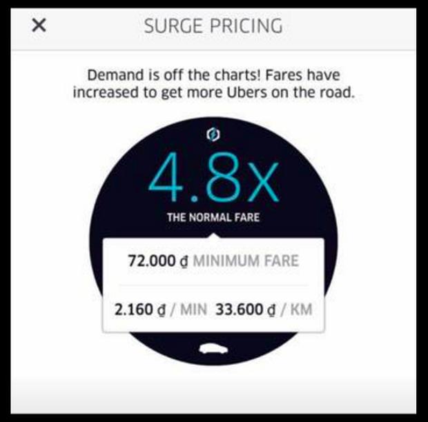 Khổ như dân công sở Sài Gòn ngày mưa lịch sử: cước Uber tăng gấp 5, 10h đêm vẫn chờ nước rút - Ảnh 3.