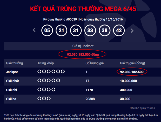 Xổ số Jackpot ở Việt Nam: Đã có khách hàng trúng thưởng hơn 92 tỉ đồng - Ảnh 1.