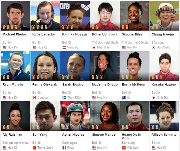 Hoàng Xuân Vinh góp mặt trong Top 20 VĐV hay nhất Olympic Rio 2016 - Ảnh 1.