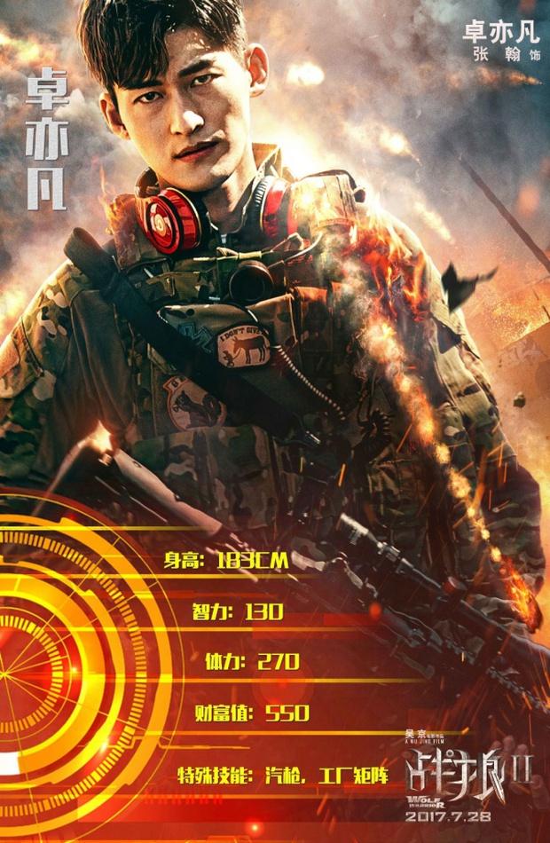 """Trương Hàn: Cơ hội vụt sáng trở lại sau vai diễn trong """"Chiến Lang 2"""" - Ảnh 5."""