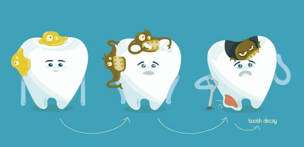4 thói quen nhiều người mắc phải khiến răng ngày càng hỏng nặng - Ảnh 1.