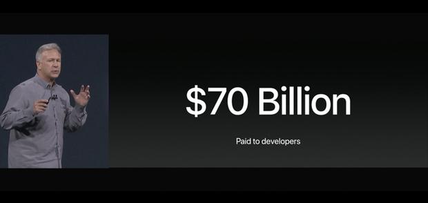 Người Mỹ lật tẩy nhiều lập trình viên Việt: kiếm 80.000 USD/tháng bằng ứng dụng lừa đảo trên App Store - Ảnh 1.