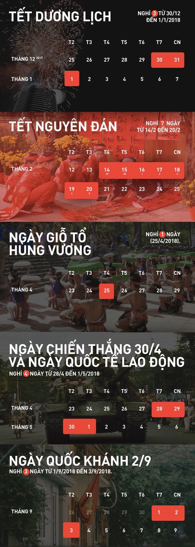 Chi tiết lịch nghỉ các ngày lễ Tết trong năm 2018 - Ảnh 1.