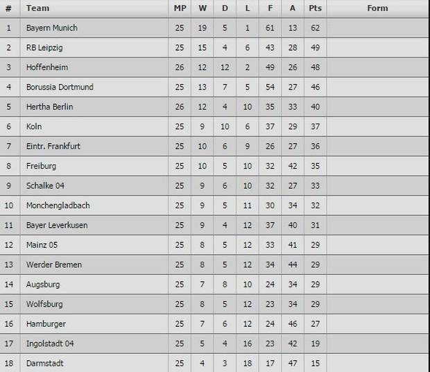 Sao Bundesliga gãy gập ngón tay kinh dị - Ảnh 3.