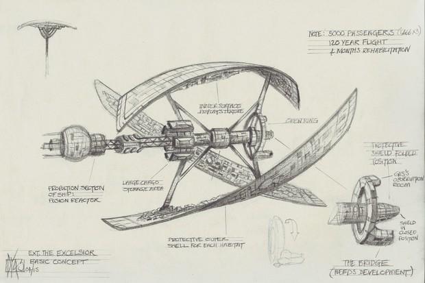 Tàu vũ trụ siêu ảo Avalon trong phim Passengers có thể biến thành thực không? - Ảnh 4.