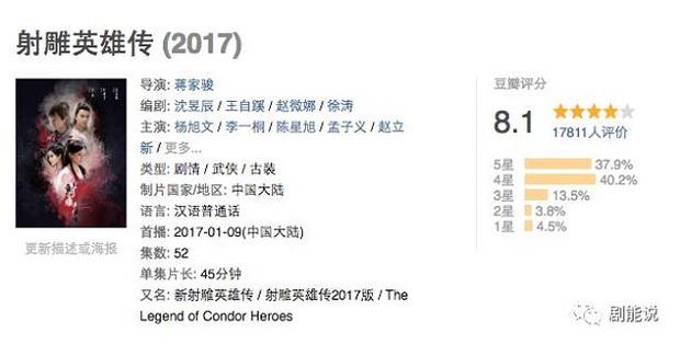 """""""Tân Anh Hùng Xạ Điêu"""" 2017: Phim kiếm hiệp """"có tâm"""" nhất 5 năm trở lại đây - Ảnh 2."""
