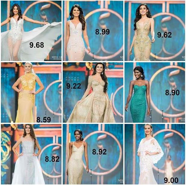 Huyền My được chuyên trang sắc đẹp Global Beauties chấm điểm cao thứ 3 sau đêm thi Bán kết - Ảnh 3.