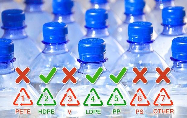 2 bí mật về chai nhựa đựng nước mà nhiều người sẽ ước rằng thà mình không biết - Ảnh 3.