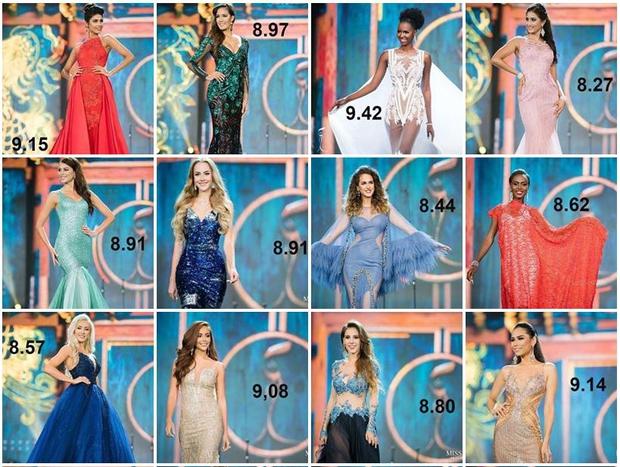 Huyền My được chuyên trang sắc đẹp Global Beauties chấm điểm cao thứ 3 sau đêm thi Bán kết - Ảnh 4.
