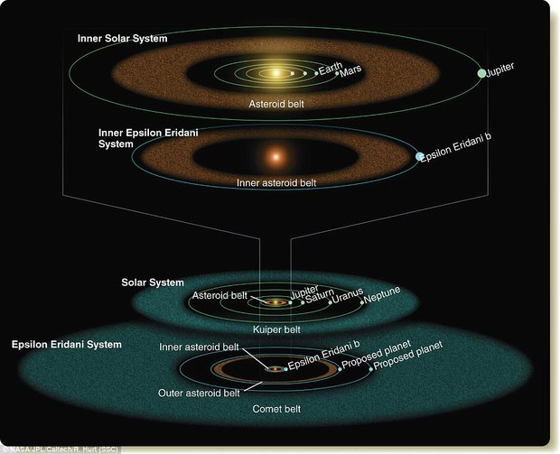 Lại tìm ra một hệ Mặt trời ở cực gần, khoảng cách chỉ bằng 1/4 niềm hy vọng lớn nhất để tìm ra sự sống - Ảnh 2.