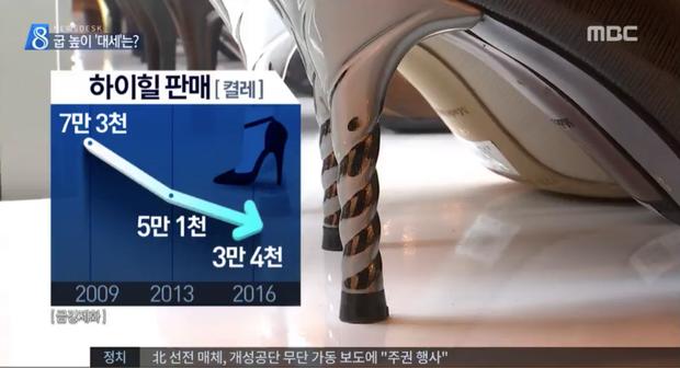 Bạn có biết: Nam giới Hàn và Việt đang âm thầm rủ nhau mua giày độn chiều cao - Ảnh 4.