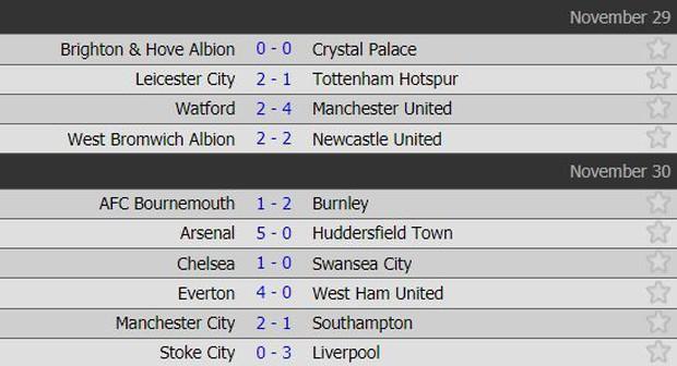 Man City thắng kịch tính phút bù giờ, lại hơn Man Utd 8 điểm - Ảnh 12.