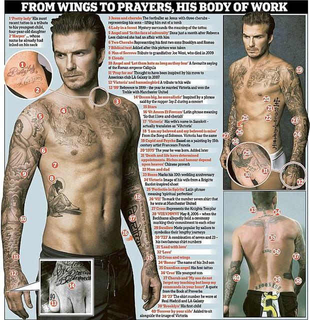 David Beckham khoe hình xăm thứ 5 trong năm 2017 - Ảnh 5.