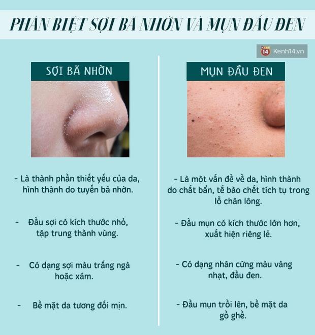Những chấm li ti trên da ai cũng có: Cứ tưởng là mụn hóa ra không phải - Ảnh 2.