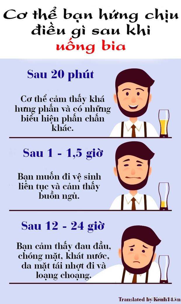 Cơ thể khóc thét ra sao nếu bạn uống quá nhiều bia mỗi ngày? - Ảnh 3.