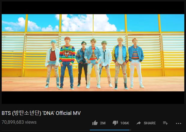 Chỉ mất 1/2 thời gian, BTS đang phá kỷ lục Kpop trên YouTube với tốc độ quá ác - Ảnh 1.