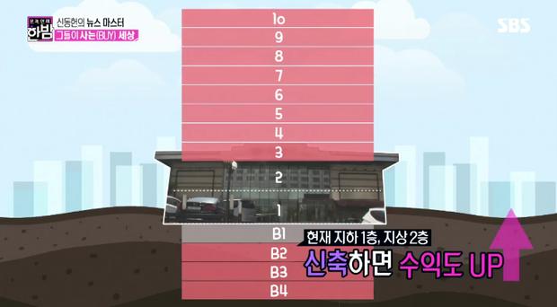 Tậu nhà 650 tỉ, Jeon Ji Hyun vượt mặt cả chủ tịch YG trong top 3 đại gia nhà đất của showbiz Hàn - Ảnh 4.