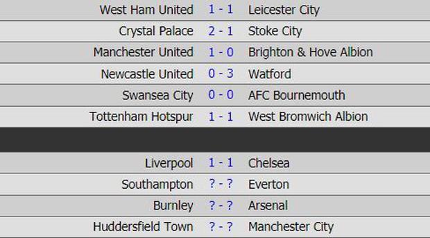 Siêu phẩm lá vàng rơi giúp Chelsea thoát thua Liverpool - Ảnh 6.