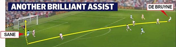 Hàng công của Man City siêu mạnh, Pep đang khiến cả Premier League khiếp đảm - Ảnh 2.