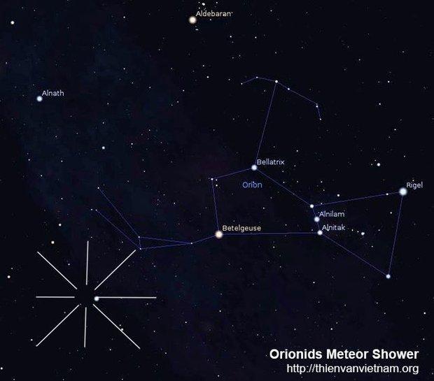 Trận mưa sao băng Orionid diễn ra đêm nay có đáng để xem không? - Ảnh 2.