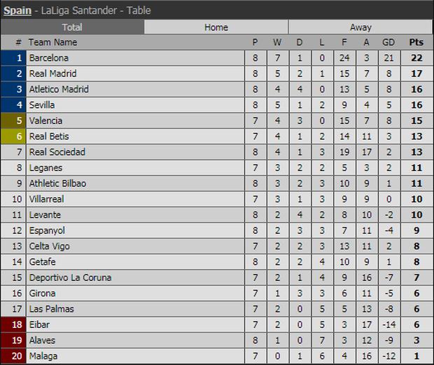 Messi tịt ngòi, Barca đứt mạch 7 trận toàn thắng ở La Liga - Ảnh 12.