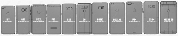 15 lý do Samsung Galaxy S8 chắc chắn ăn đứt iPhone - Ảnh 5.