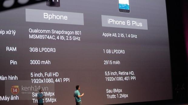 BPhone 2 sắp ra mắt, đây là tất cả những gì bạn cần biết về quả bom tấn sắp phát nổ này - Ảnh 2.