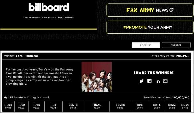 Fan T-ara còn đông và mạnh hơn fan của Adele, Harry Styles, Ed Sheeran - Ảnh 2.